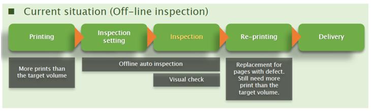 AIT - technologie d'inspection automatique