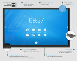 Interactive screen Speechi